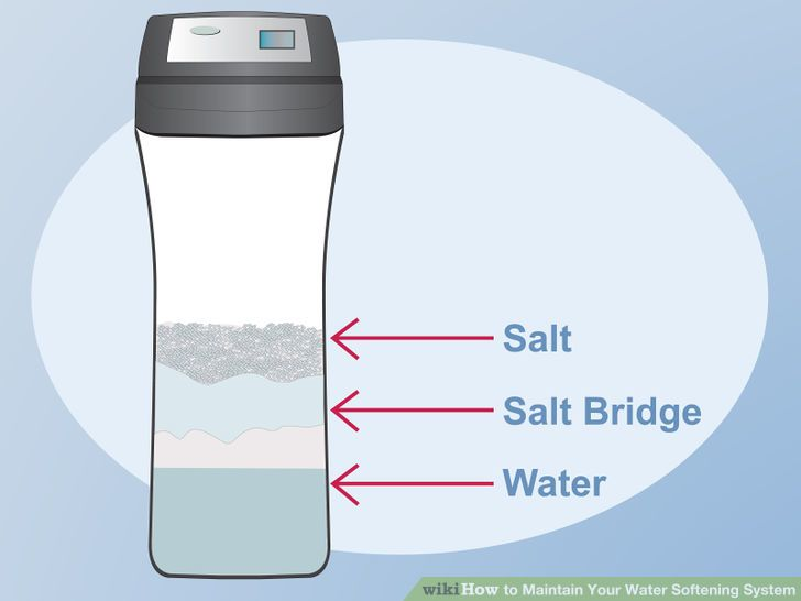 how to maintain your water softening system