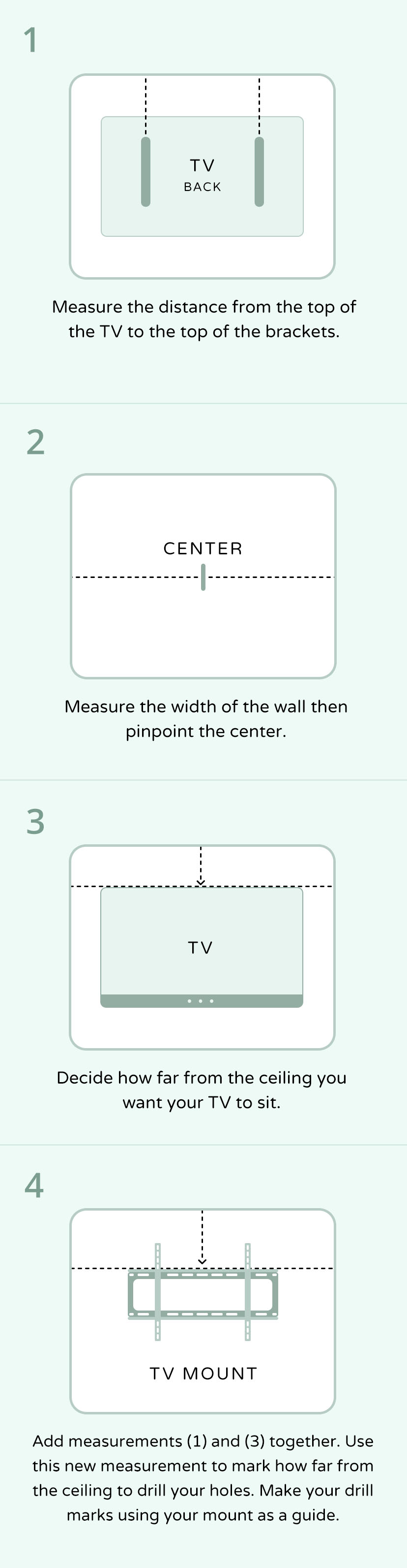 how to measure for your TV mount