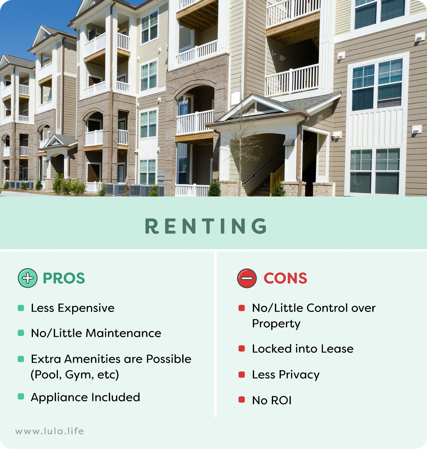 pros and cons of renting infographic